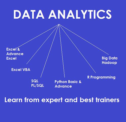 Data Analytics future